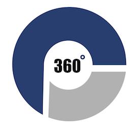 360 graden strategie